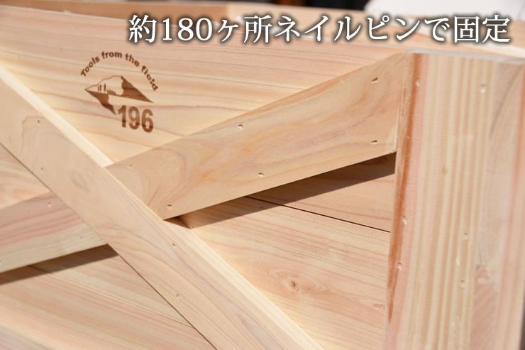 キャンプ 木製 箱 ウッドボックス 木箱 道具箱 道具入れ 収納 薪入れ 薪箱